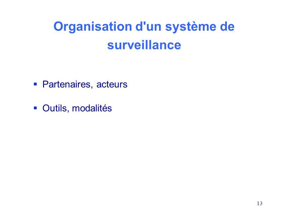 Organisation d un système de surveillance