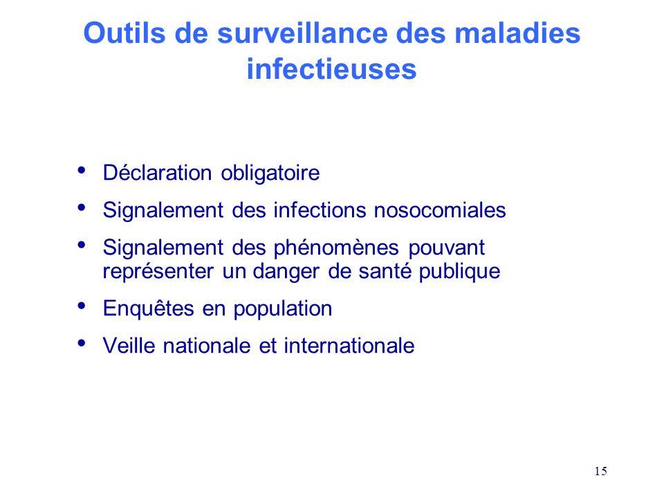 Outils de surveillance des maladies infectieuses