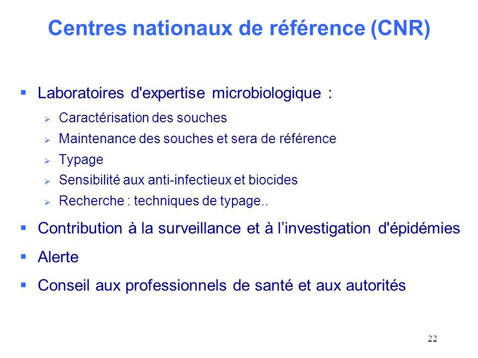 Centres nationaux de référence (CNR)