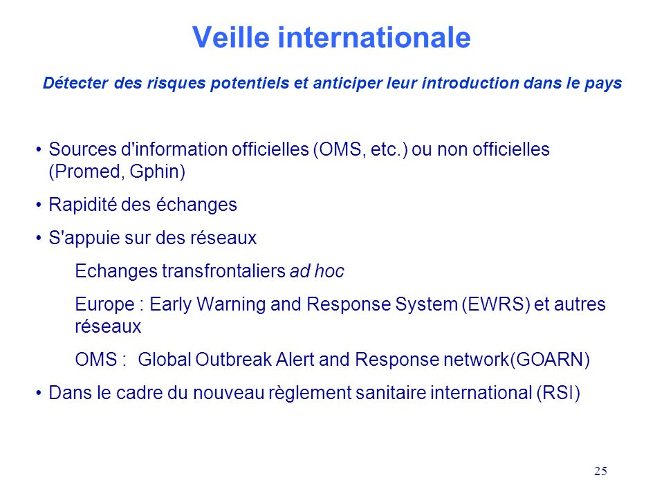 Veille internationale