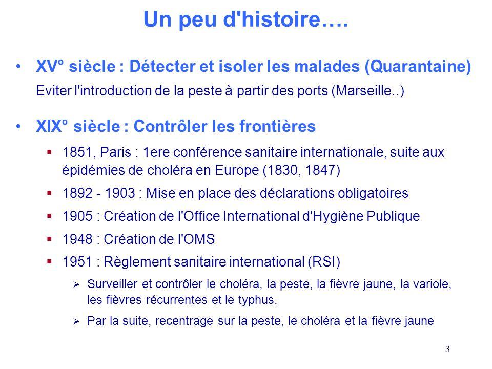 Un peu d histoire….XV° siècle : Détecter et isoler les malades (Quarantaine) Eviter l introduction de la peste à partir des ports (Marseille..)
