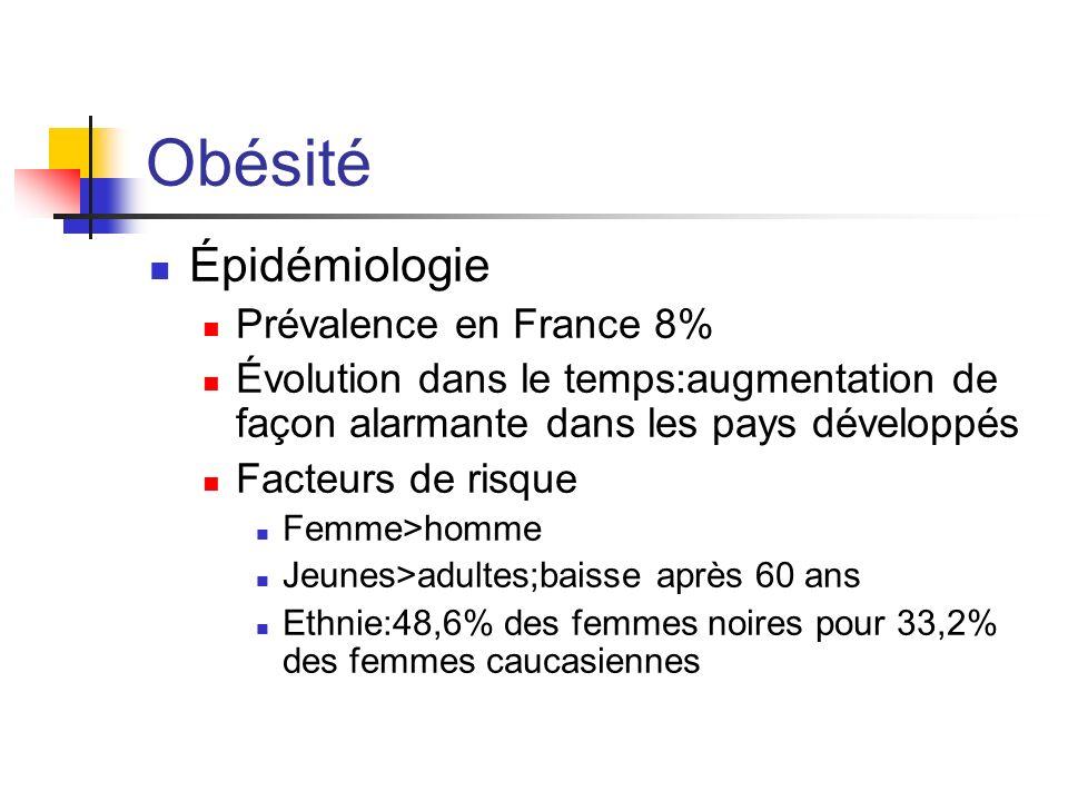 Obésité Épidémiologie Prévalence en France 8%