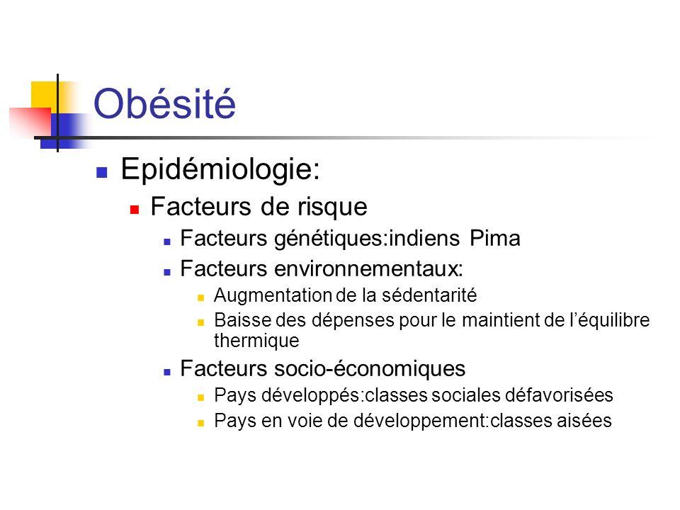 Obésité Epidémiologie: Facteurs de risque