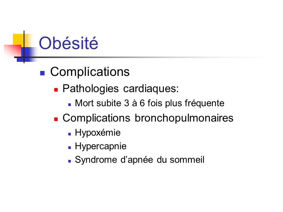 Obésité Complications Pathologies cardiaques: