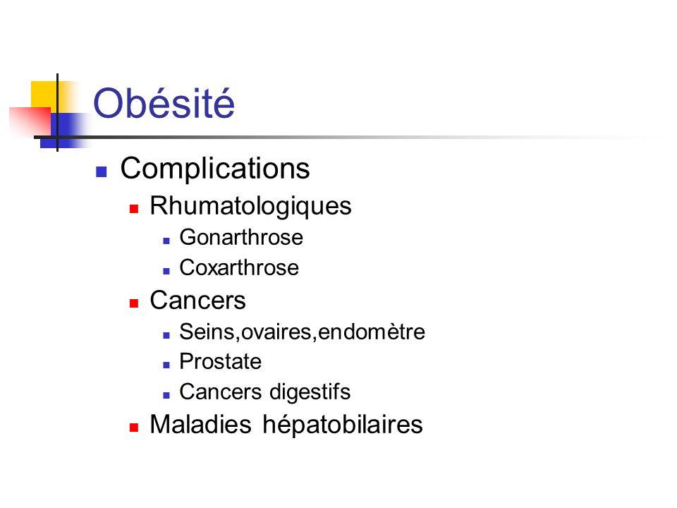 Obésité Complications Rhumatologiques Cancers Maladies hépatobilaires