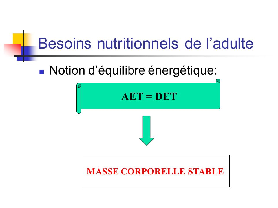 Besoins nutritionnels de l'adulte