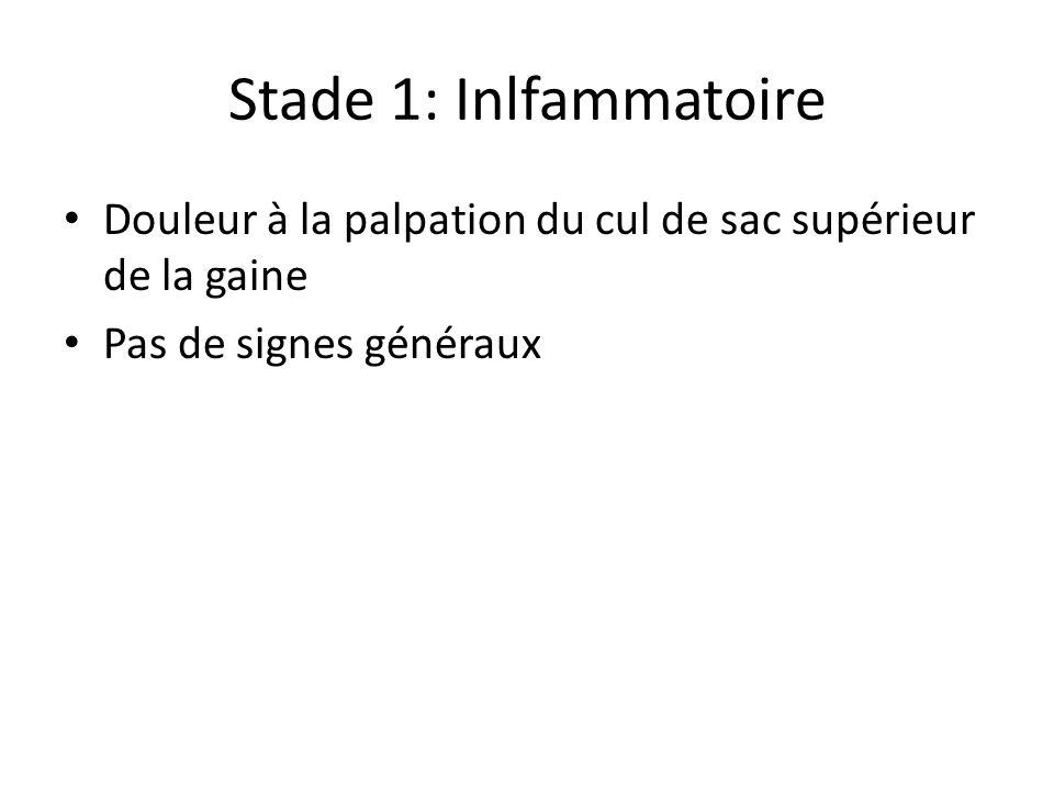 Stade 1: Inlfammatoire Douleur à la palpation du cul de sac supérieur de la gaine.