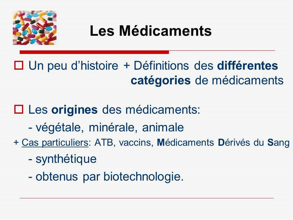 Les Médicaments Un peu d'histoire + Définitions des différentes catégories de médicaments. Les origines des médicaments: