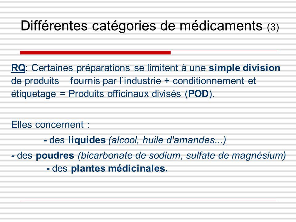 Différentes catégories de médicaments (3)