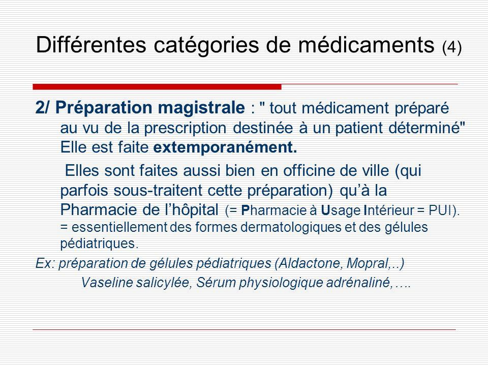 Différentes catégories de médicaments (4)