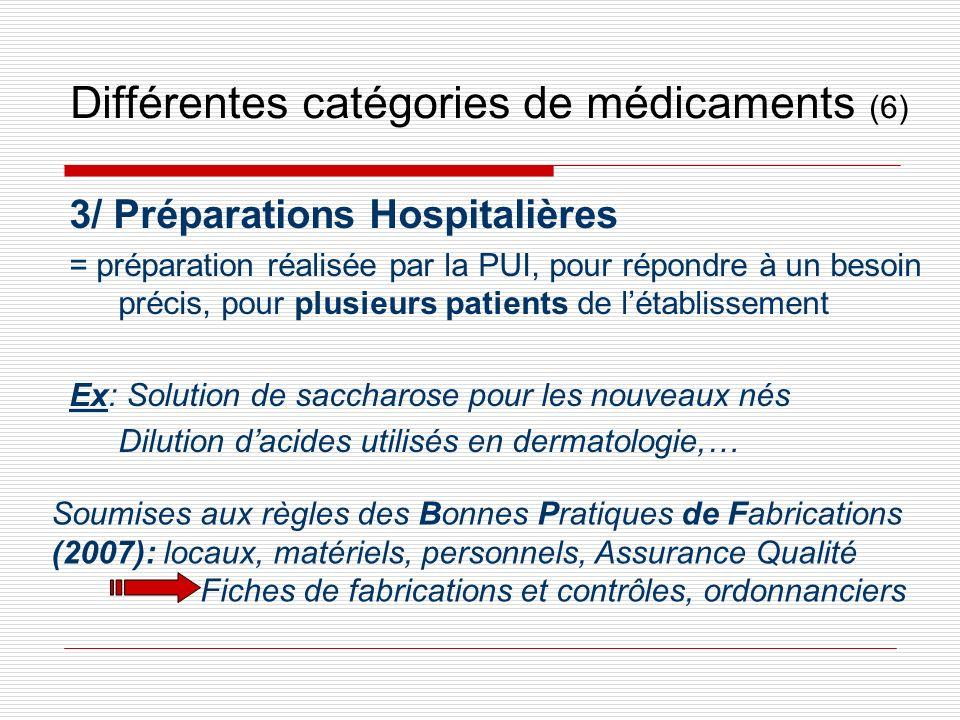 Différentes catégories de médicaments (6)