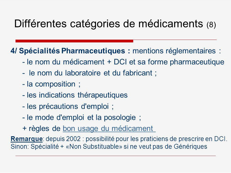 Différentes catégories de médicaments (8)