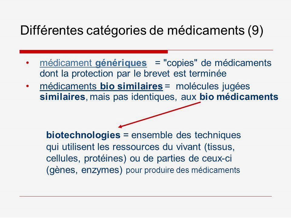 Différentes catégories de médicaments (9)
