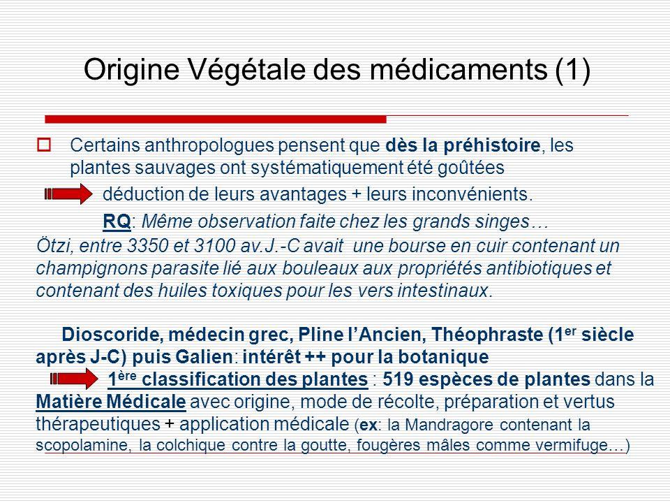 Origine Végétale des médicaments (1)
