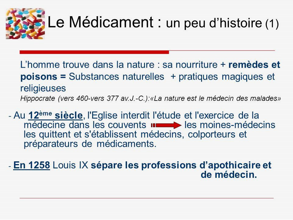 Le Médicament : un peu d'histoire (1)