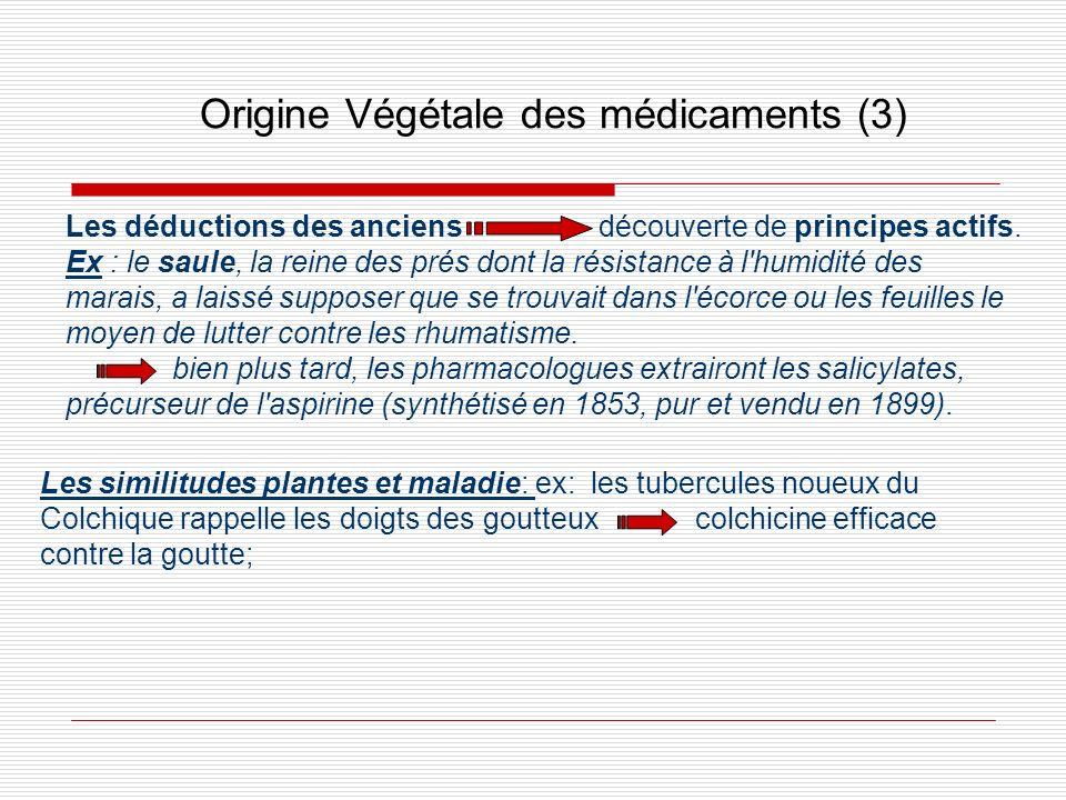 Origine Végétale des médicaments (3)