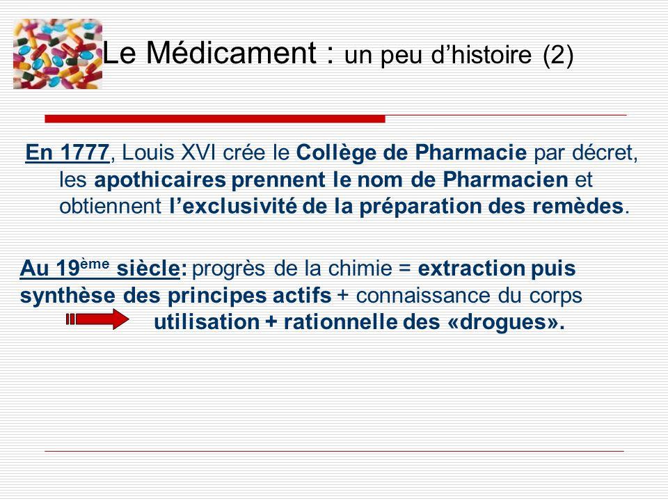 Le Médicament : un peu d'histoire (2)