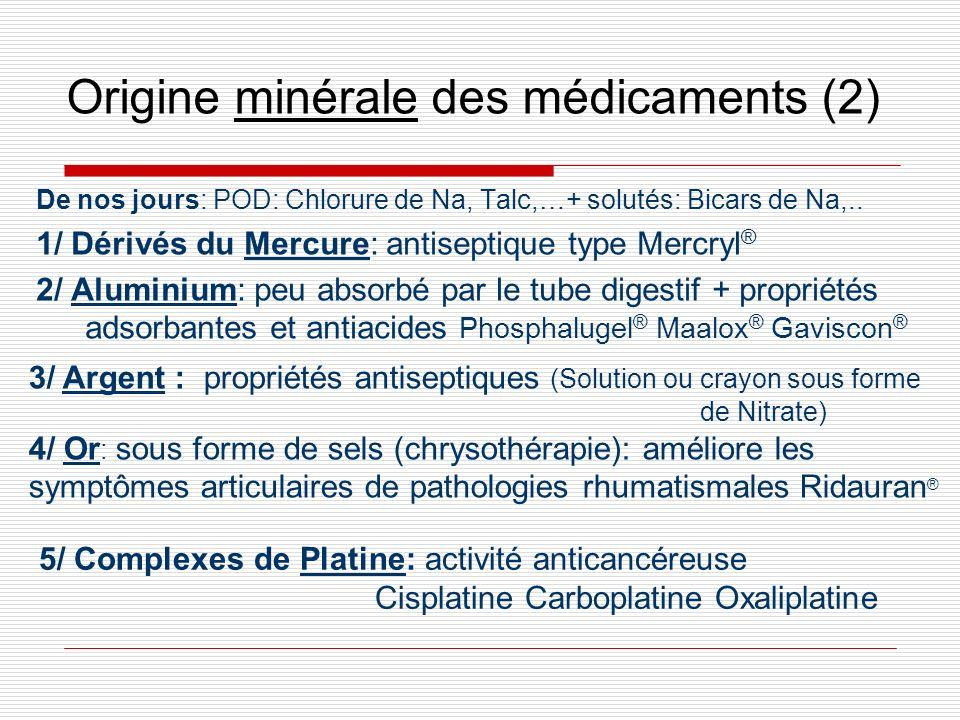Origine minérale des médicaments (2)