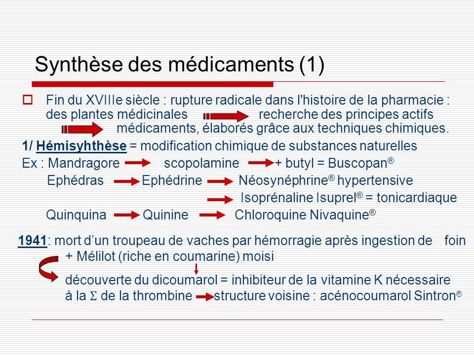 Synthèse des médicaments (1)