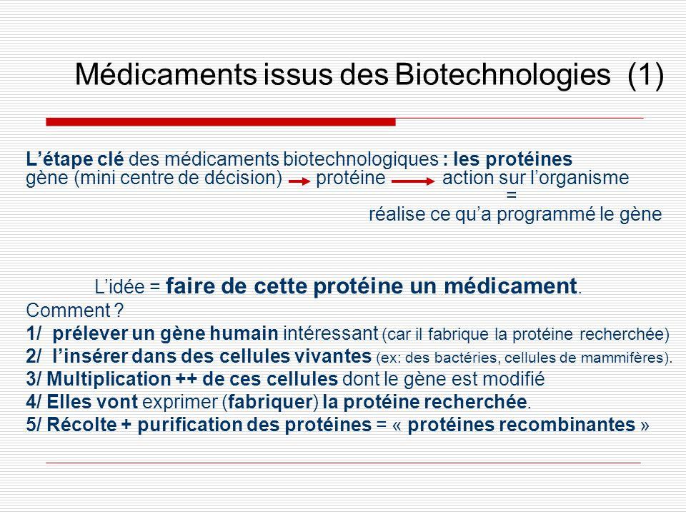 Médicaments issus des Biotechnologies (1)