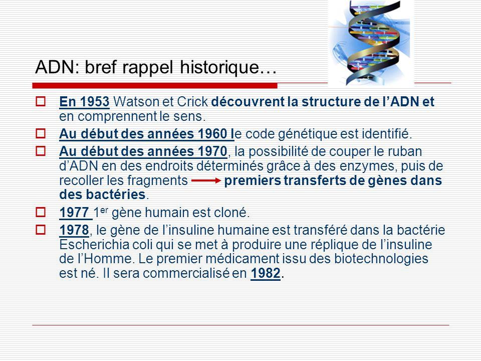 ADN: bref rappel historique…