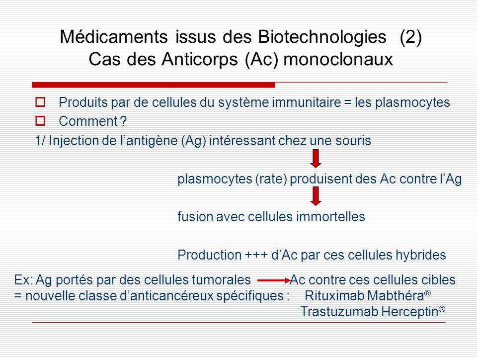Médicaments issus des Biotechnologies (2) Cas des Anticorps (Ac) monoclonaux