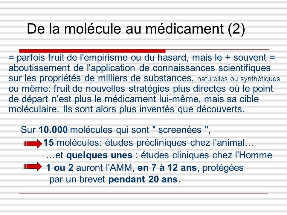 De la molécule au médicament (2)