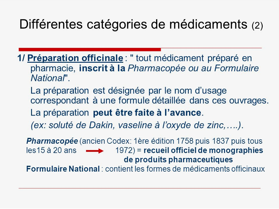 Différentes catégories de médicaments (2)