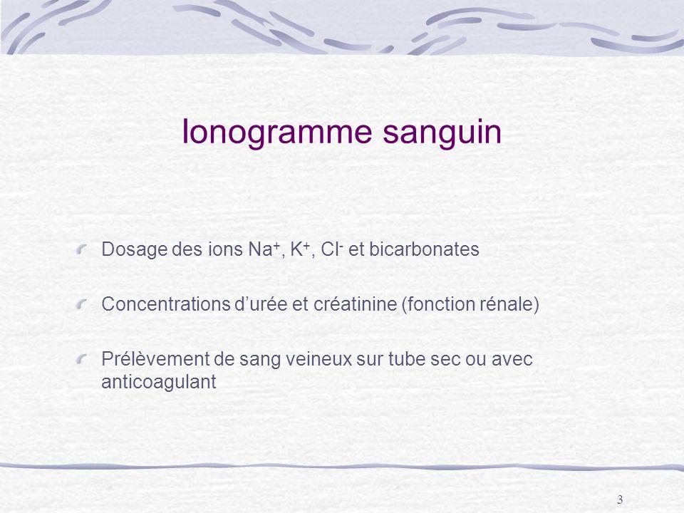 Ionogramme sanguin Dosage des ions Na+, K+, Cl- et bicarbonates