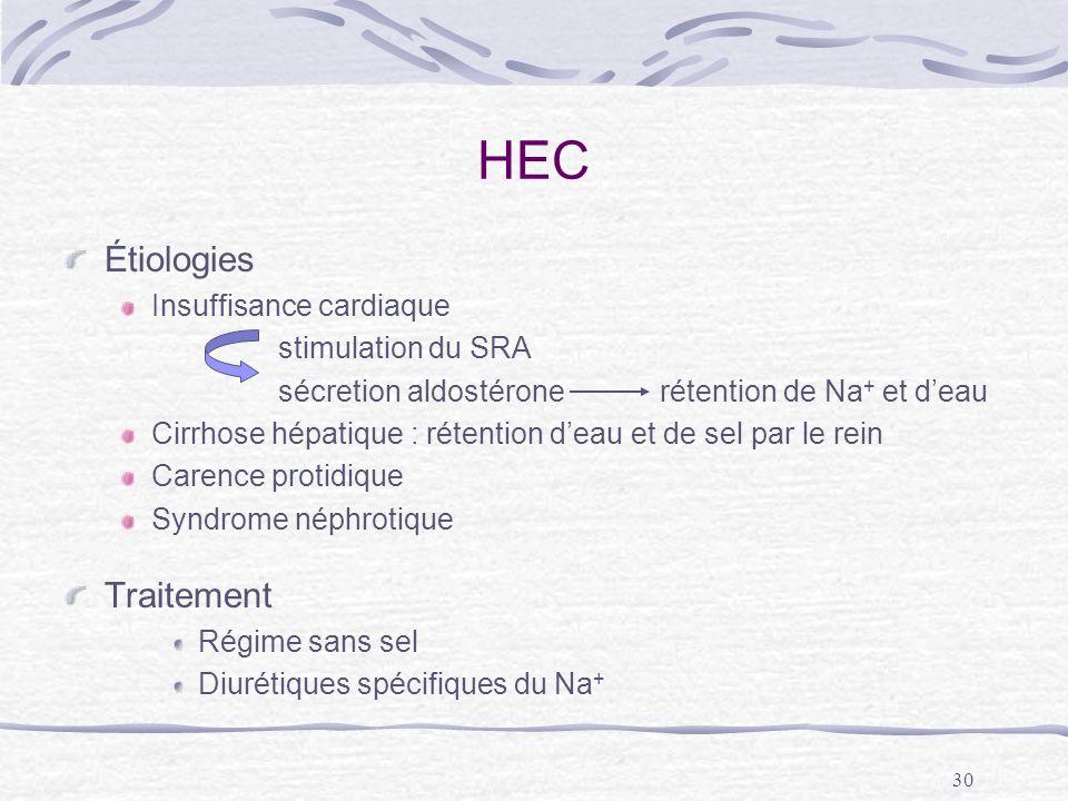 HEC Étiologies Traitement Insuffisance cardiaque stimulation du SRA