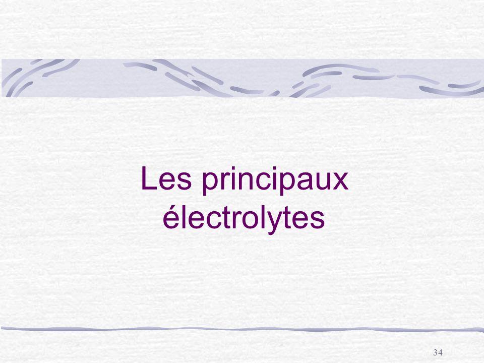 Les principaux électrolytes