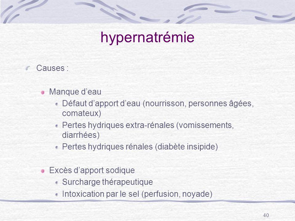 hypernatrémie Causes : Manque d'eau