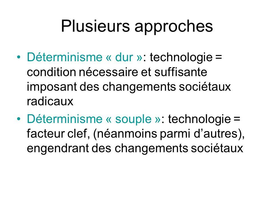 Plusieurs approches Déterminisme « dur »: technologie = condition nécessaire et suffisante imposant des changements sociétaux radicaux.