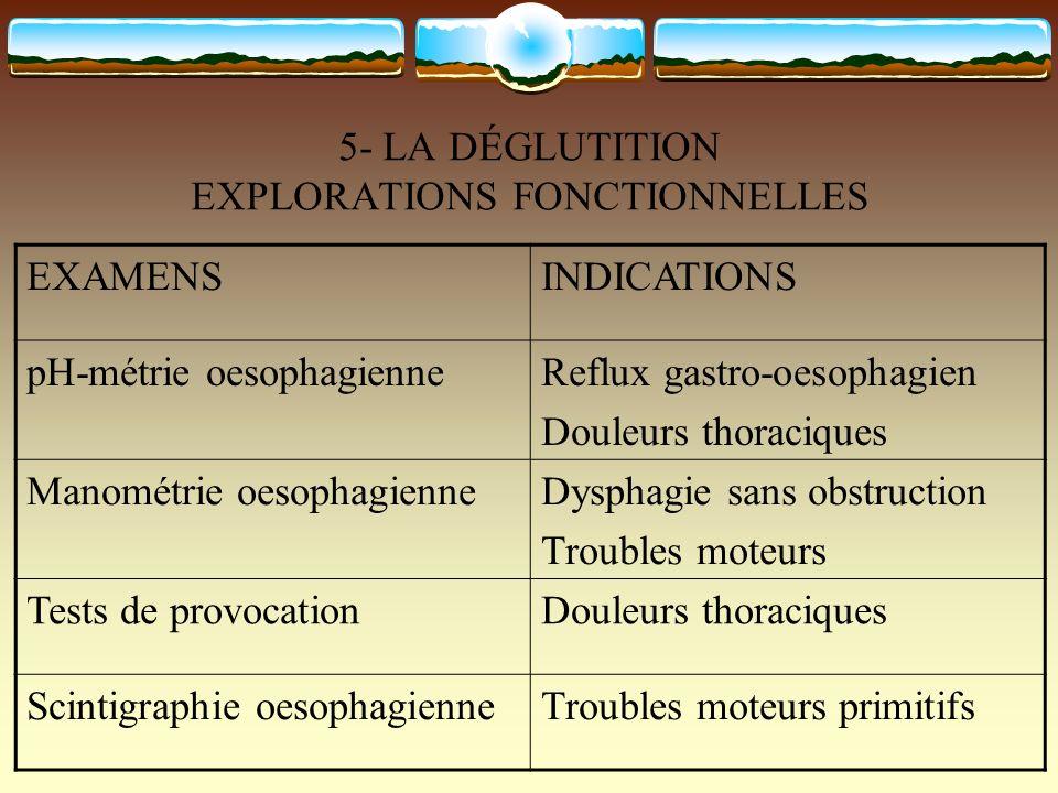 5- LA DÉGLUTITION EXPLORATIONS FONCTIONNELLES
