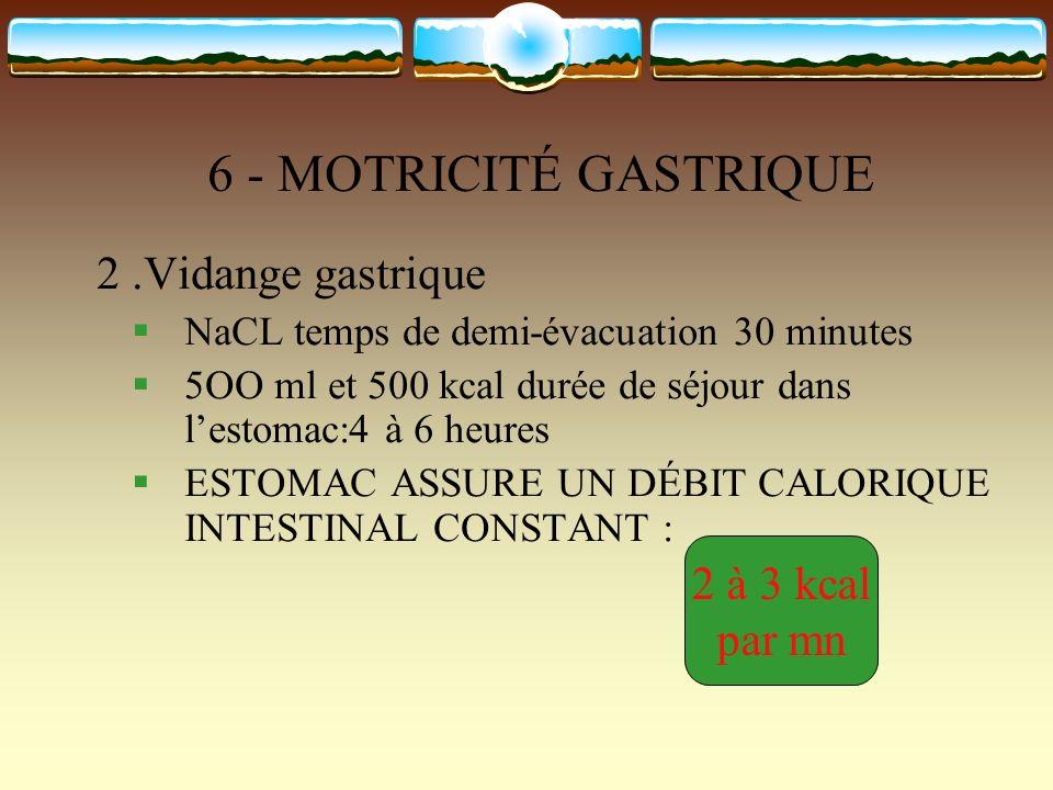 6 - MOTRICITÉ GASTRIQUE 2 .Vidange gastrique 2 à 3 kcal par mn
