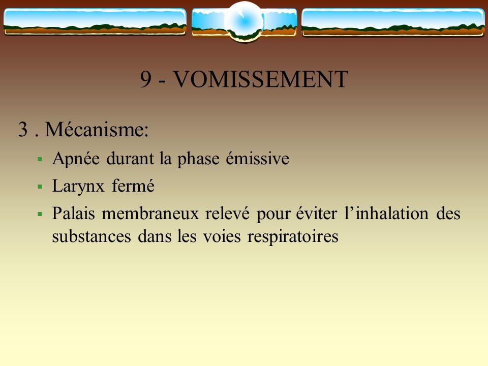9 - VOMISSEMENT 3 . Mécanisme: Apnée durant la phase émissive