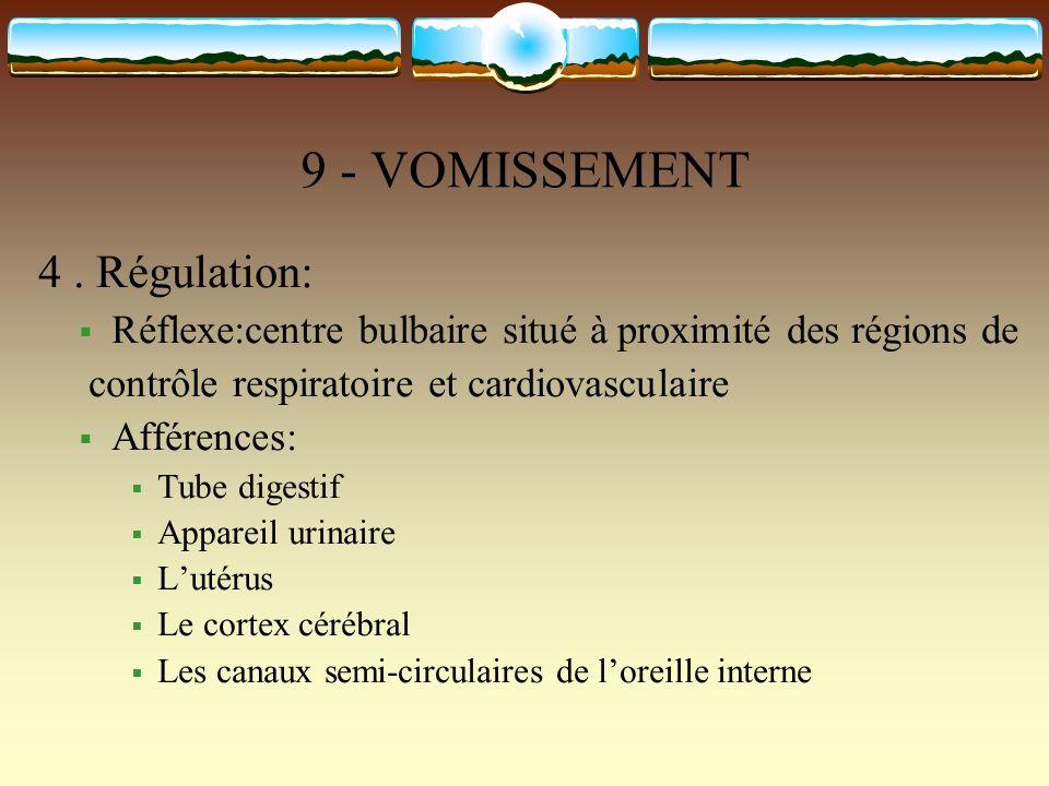9 - VOMISSEMENT 4 . Régulation: