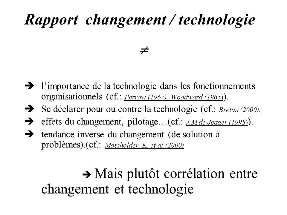  Rapport changement / technologie