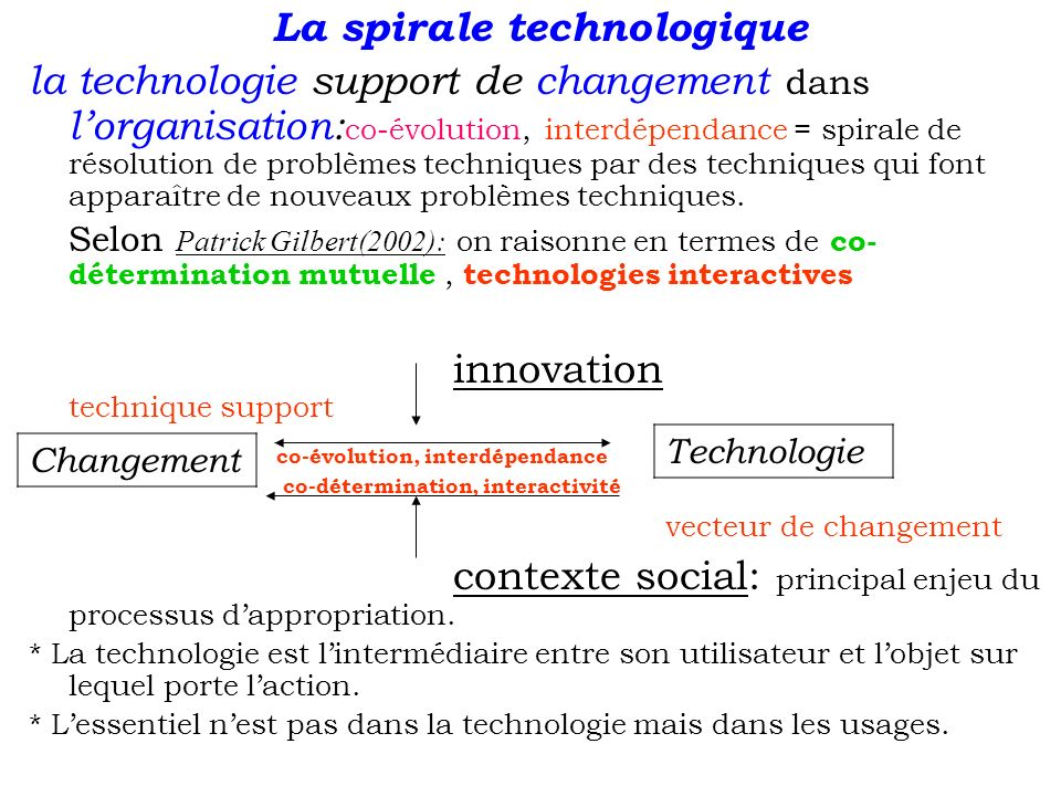 La spirale technologique