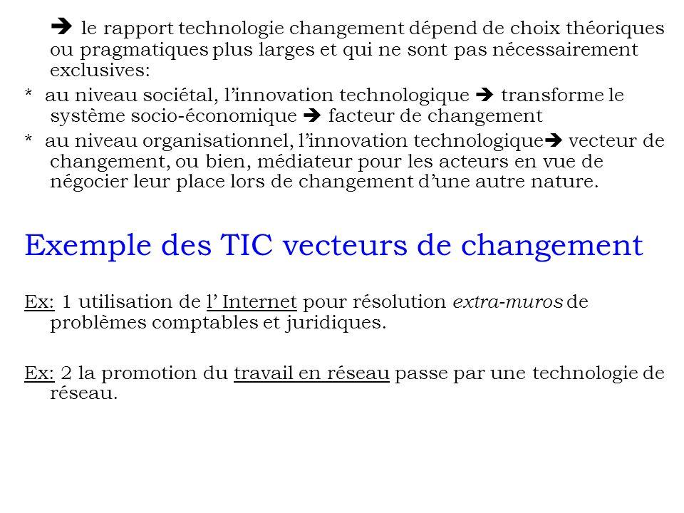 Exemple des TIC vecteurs de changement