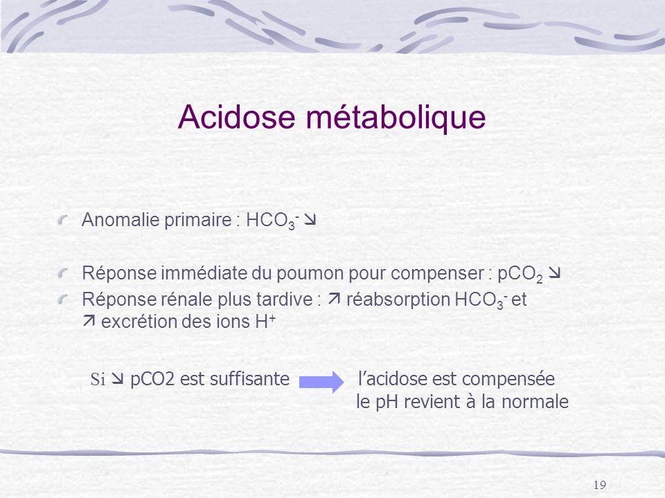 Acidose métabolique Anomalie primaire : HCO3- 