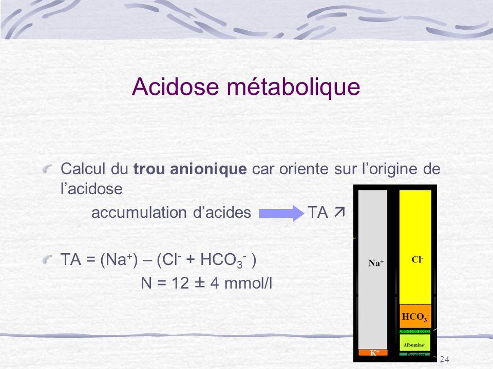 Acidose métabolique Calcul du trou anionique car oriente sur l'origine de l'acidose. accumulation d'acides TA 
