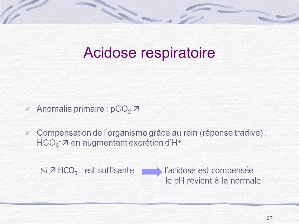 Acidose respiratoire Anomalie primaire : pCO2 