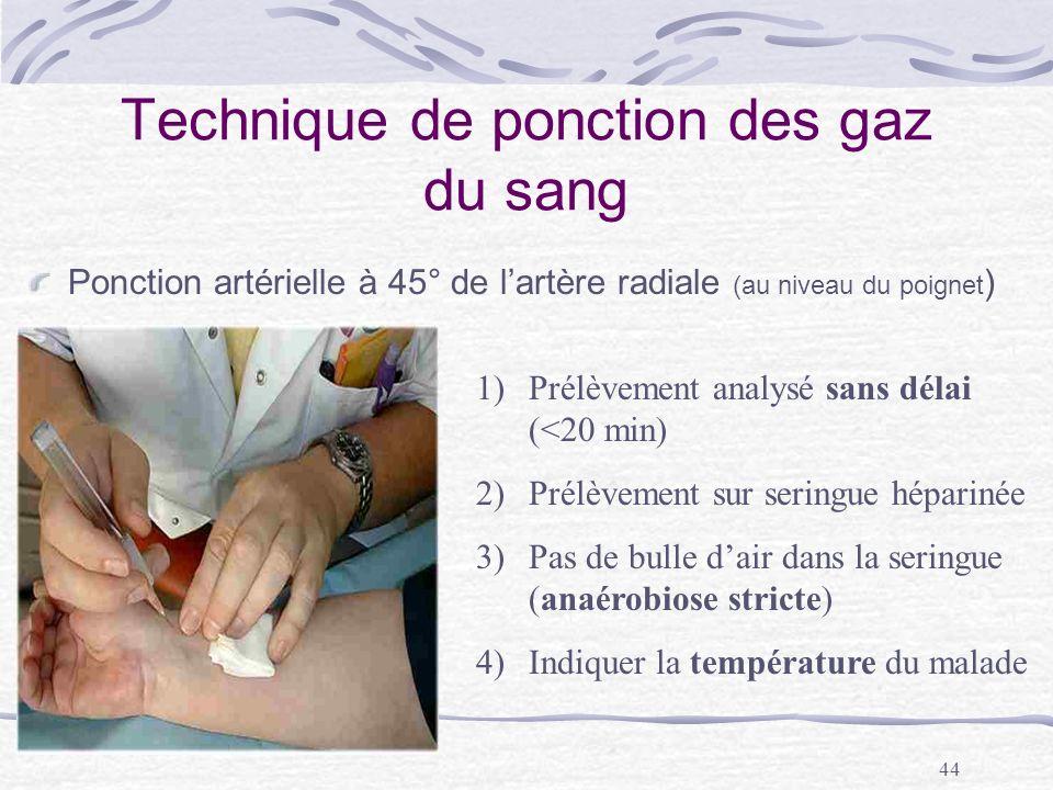 Technique de ponction des gaz du sang