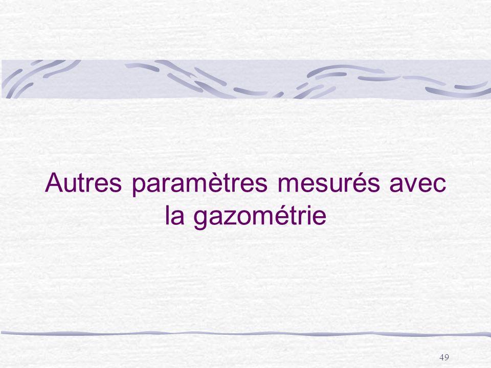 Autres paramètres mesurés avec la gazométrie