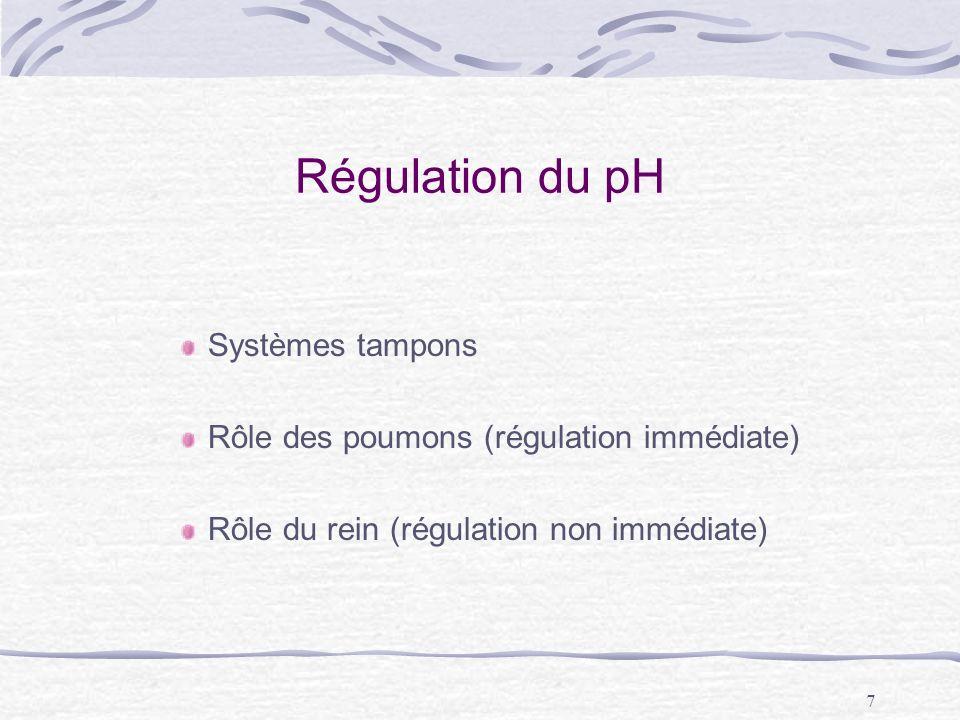 Régulation du pH Systèmes tampons