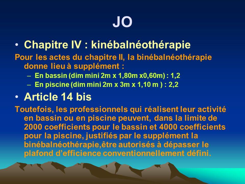 JO Chapitre IV : kinébalnéothérapie Article 14 bis