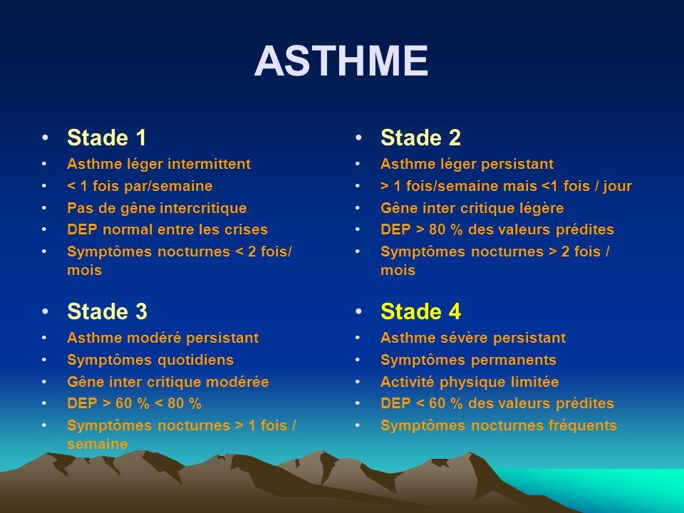 ASTHME Stade 1 Stade 2 Stade 3 Stade 4 Asthme léger intermittent