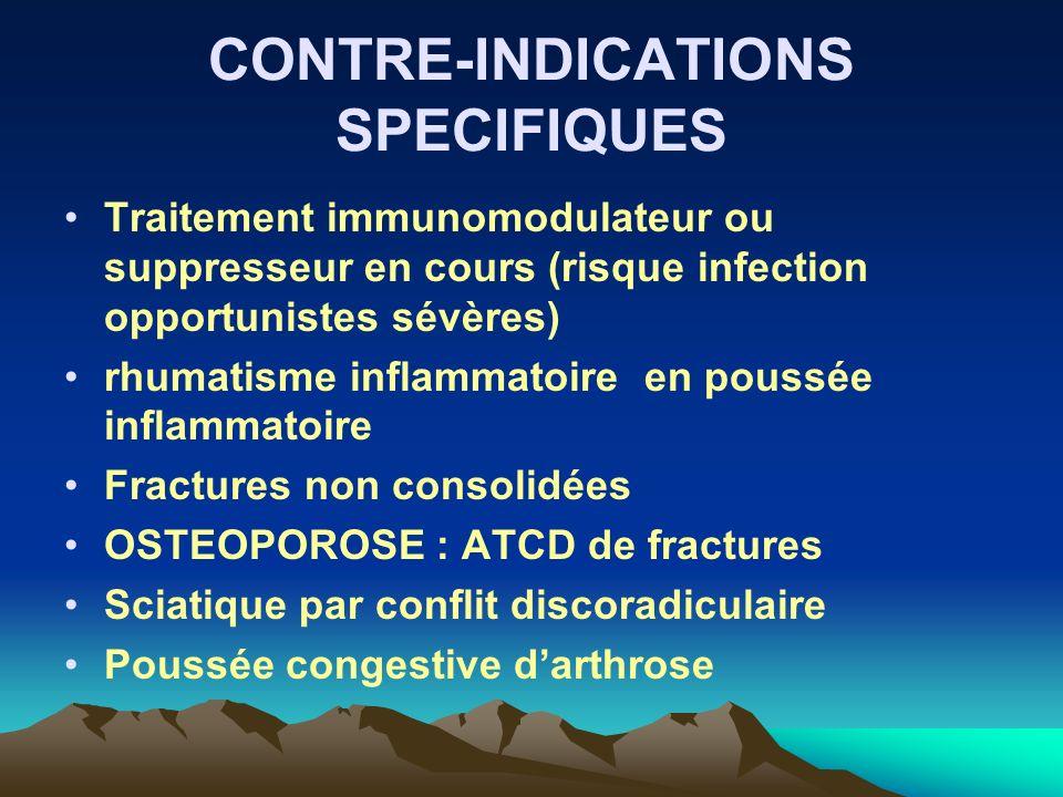 CONTRE-INDICATIONS SPECIFIQUES