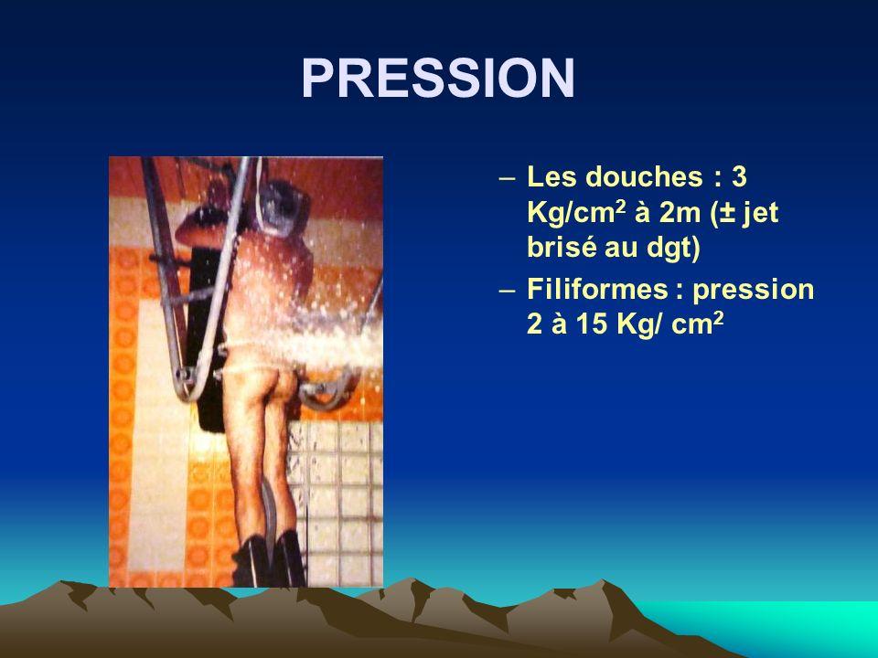 PRESSION Les douches : 3 Kg/cm2 à 2m (± jet brisé au dgt)